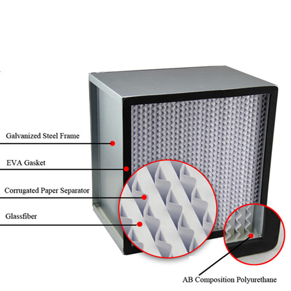 H13 Aluminum Foil Cleanroom Hepa Filter For Rigid Purifier And Laboratory